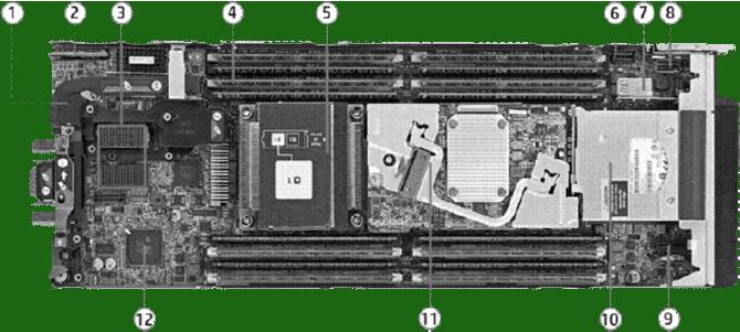 HPE ProLiant BL460c Gen9 Server Blade - NEBS (GR-63 & GR-1089) and ETSI 300 386-2 Certified