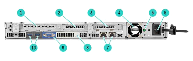 HPE ProLiant DL120 Generation9 (Gen9)