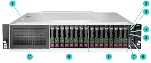 (HPE ProLiant DL180 Generation9 (Gen9