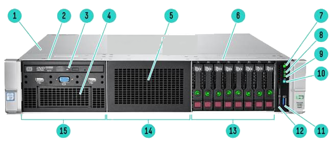 (HPE ProLiant DL380 Generation9 (Gen9