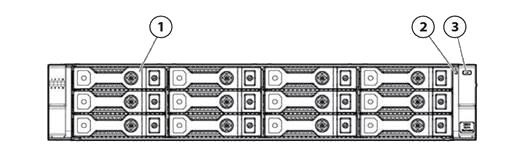 (HPE D3000 Enclosure (LFF