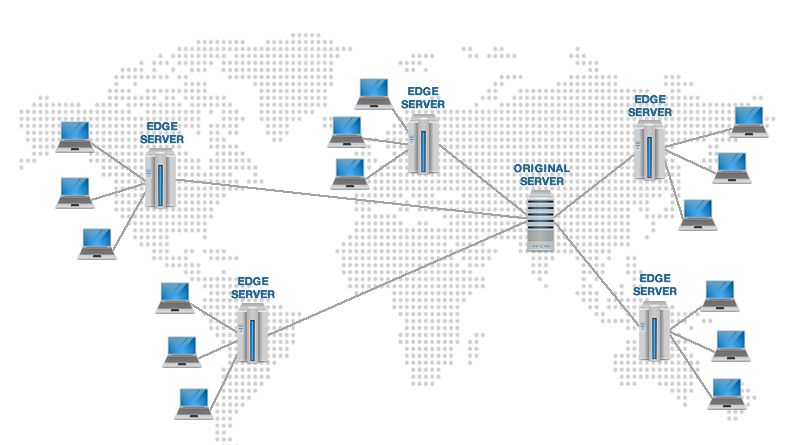 فناوری جدید CDN شبکه تحویل محتوا چیست